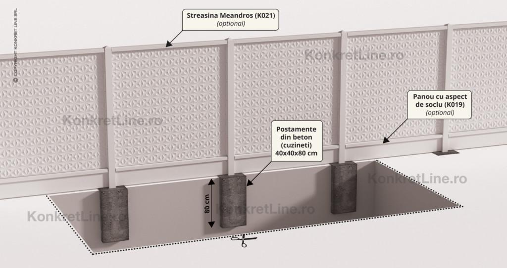 Schita explicativa pentru montajul unui gard prefabricat pe postamente (cuzineti) din beton