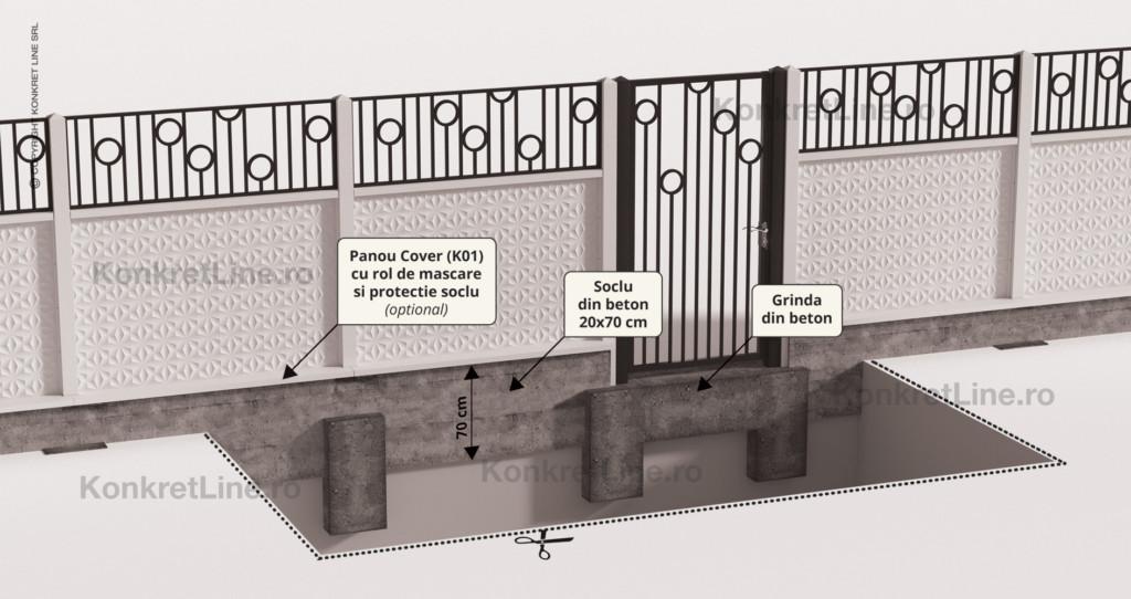 Schita explicativa pentru montajul unui gard prefabricat pe soclu din beton
